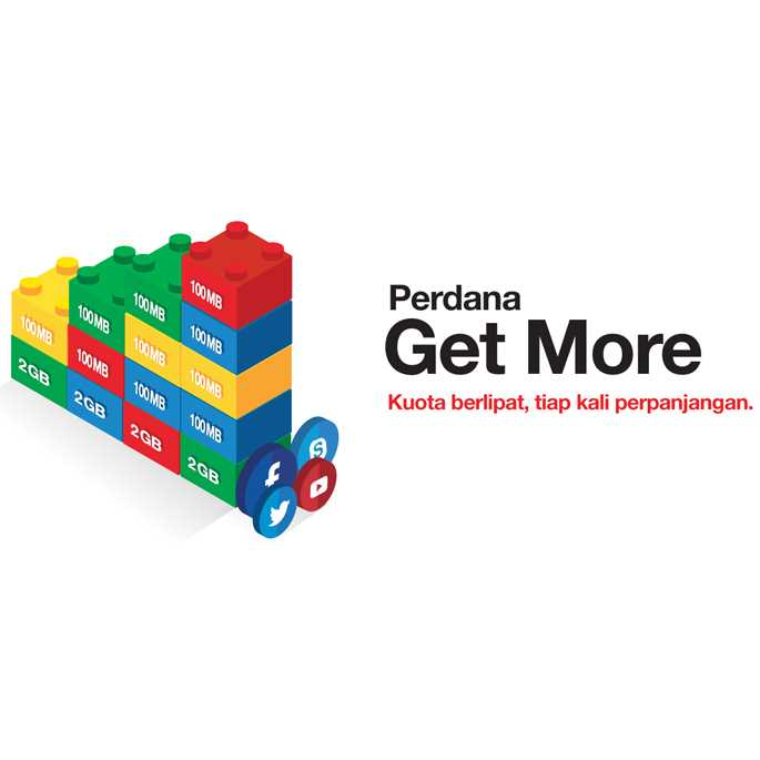 Kartu Perdana Three Get More