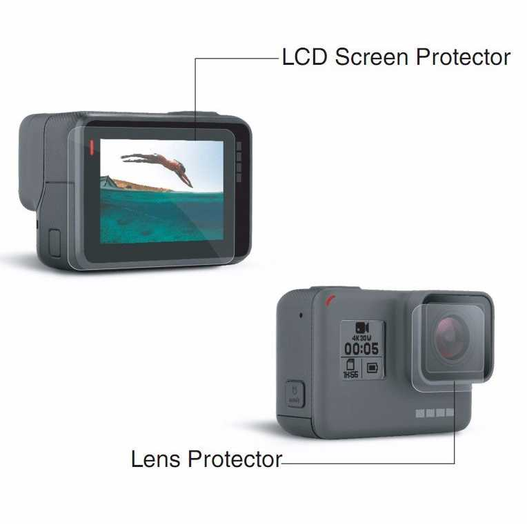 Lens & LCD Screen Protector for GoPro Hero 5/6
