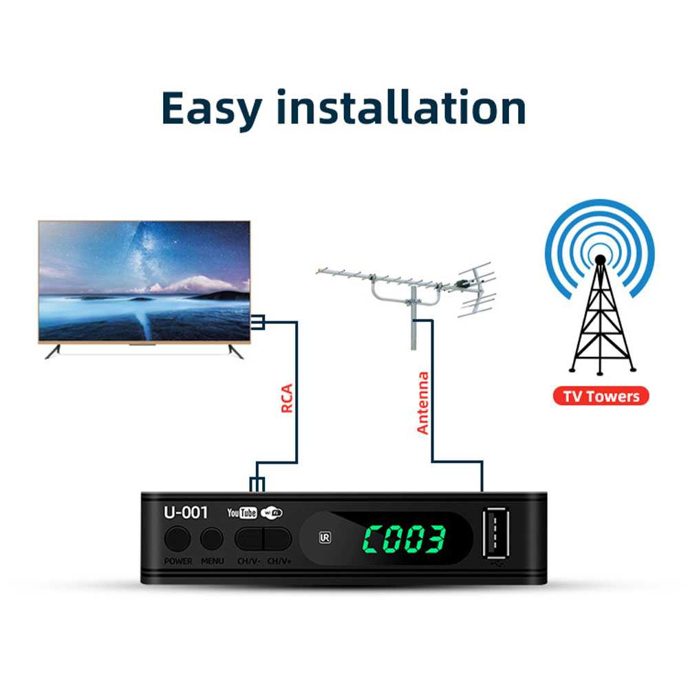 STB Set Top Box MEGOGO Digital Satellite TV Tuner Box H.264 1080P DVB-T2