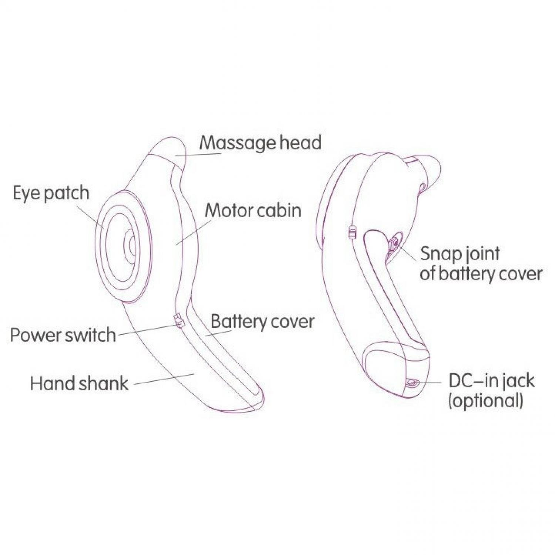Anti Vibration Eye Care Myopia Instrument / Alat Pijat Mata