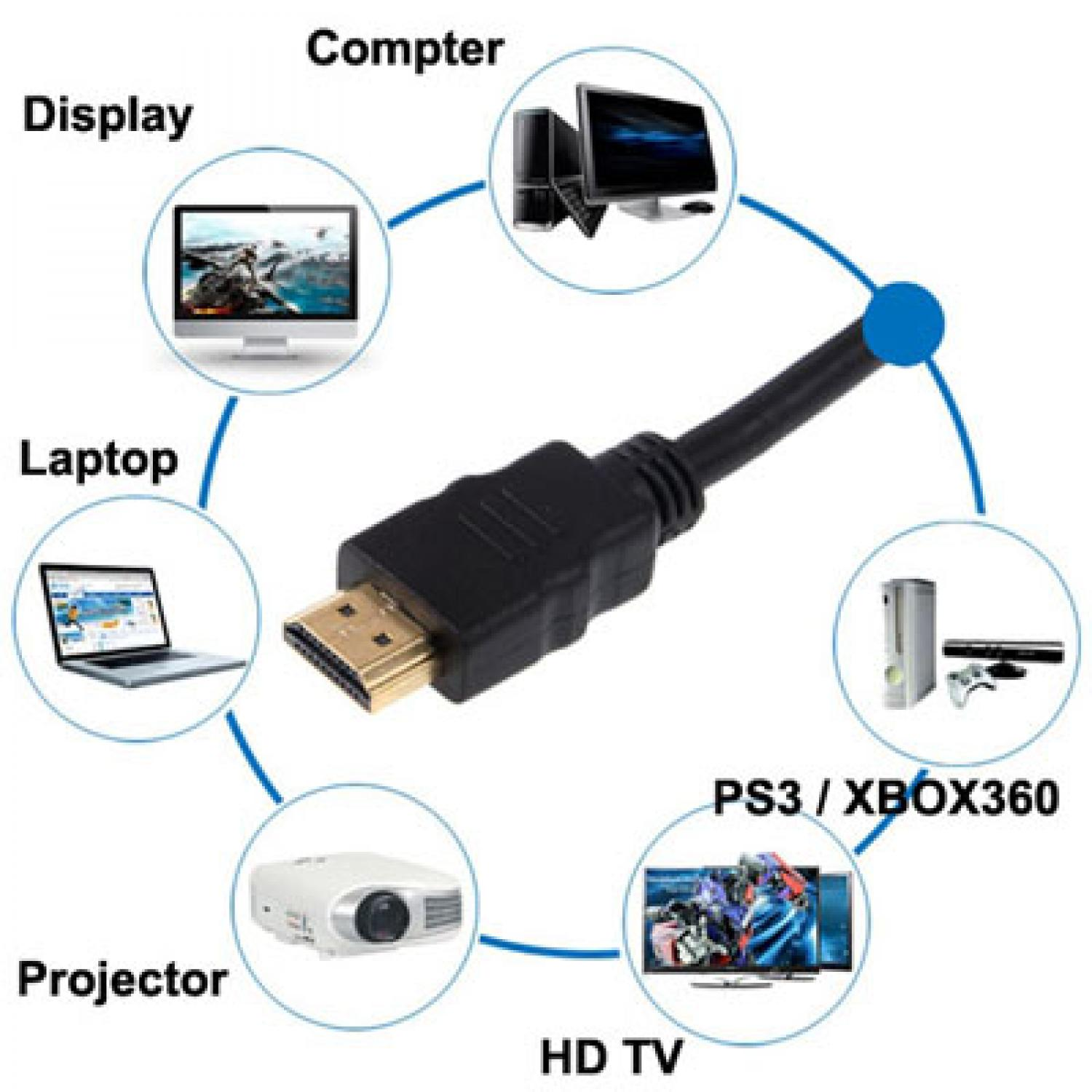 High Speed HDMI to HDMI Cable OD7.3mm Gold Plated 4K - 5m